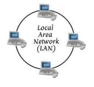 Connect Two Or More PCs via LAN (Ethernet) Cable