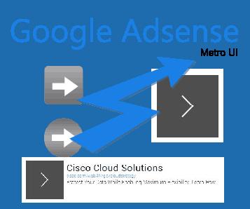 Google Adsense New Look