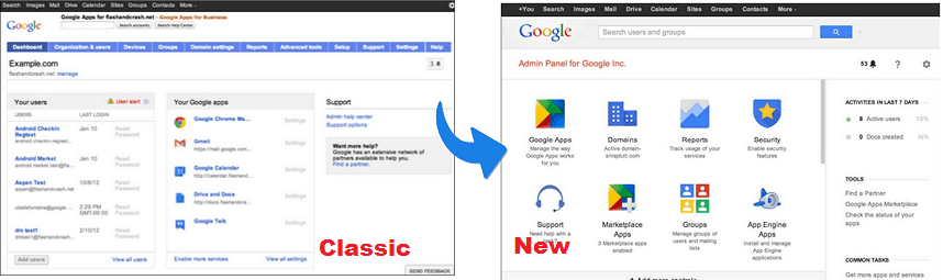 google apps new admin console