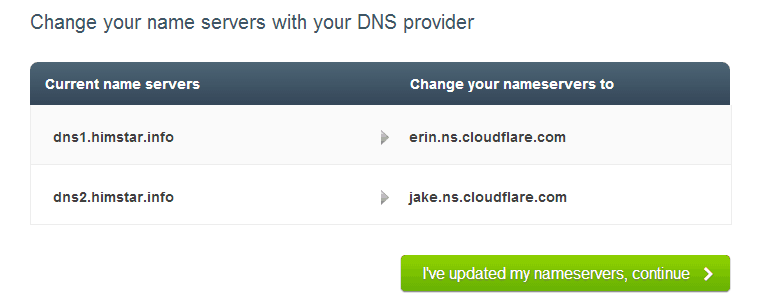name server setup for cloudflare